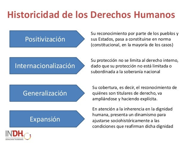 derechos humanos y migracin essay Scribd is the world's largest social reading and publishing site.