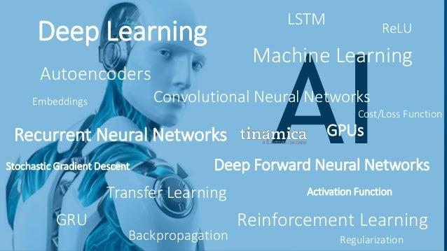 La Inteligencia Artificial aplicada en los negocios Slide 2