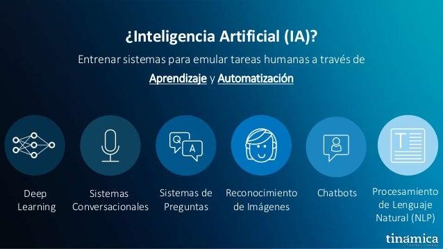 La Inteligencia Artificial aplicada en los negocios Slide 3