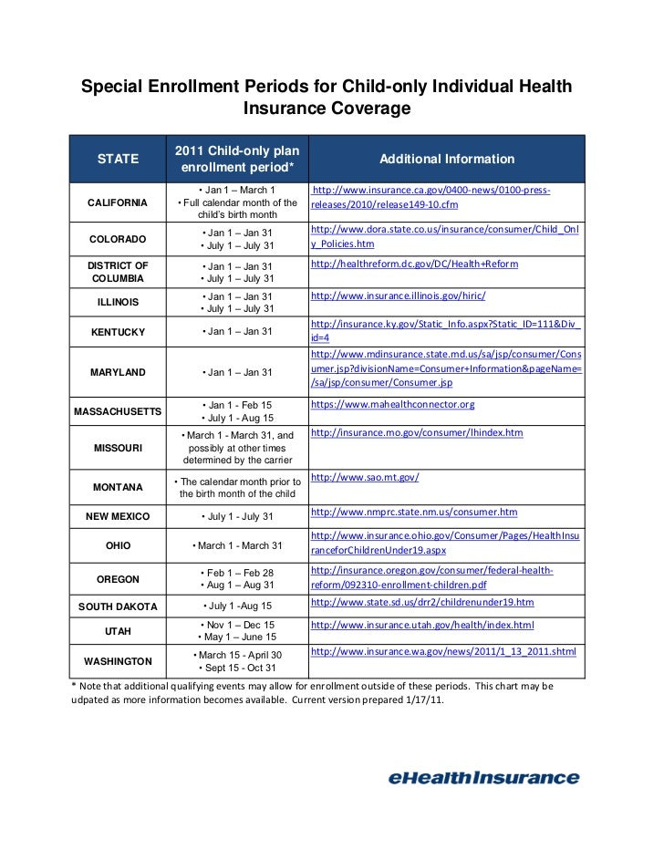 Special Enrollment Periods for Child-only Individual Health                     Insurance Coverage                       2...