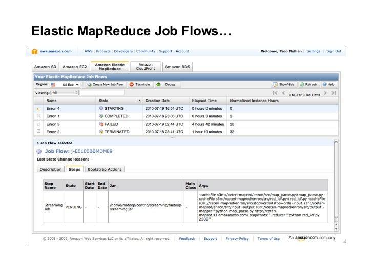Elastic MapReduce Job Flows…
