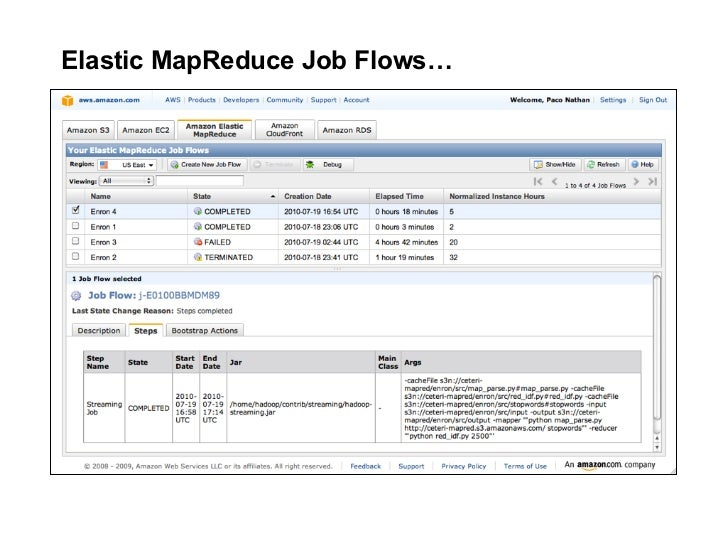 Elastic MapReduce Job Flows…