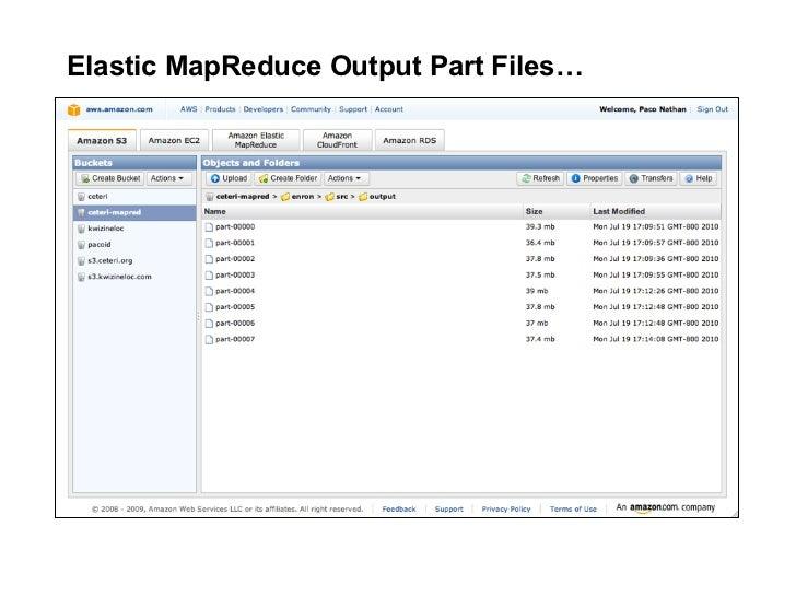 Elastic MapReduce Output Part Files…