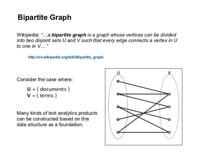 "Bipartite Graph  Wikipedia: ""…a bipartite graph is a graph whose vertices can be divided into two disjoint sets U and V su..."