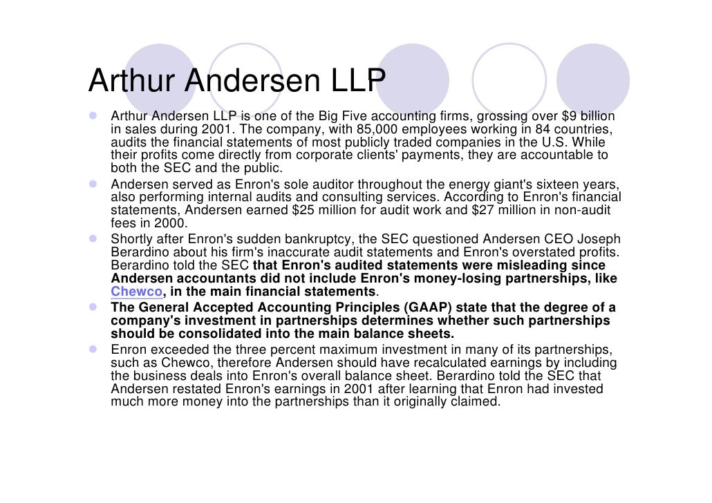 arthur andersen case Arthur andersen case 2 arthur andersen case arthur andersen was an accountant and he started his accounting firm in 1918 managers and employees lost the ethical principle and integrity embedded in the company since its establishment in 1918 2012 the problems continued after he started his firm.