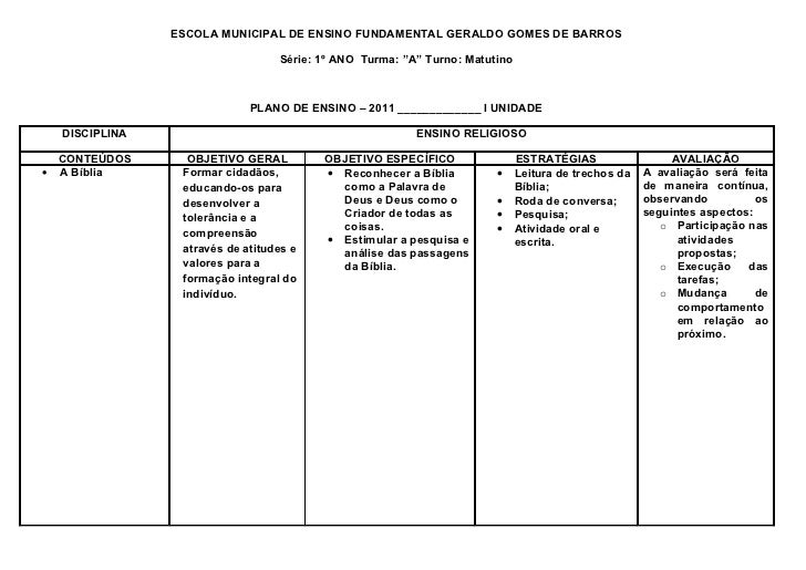 """ESCOLA MUNICIPAL DE ENSINO FUNDAMENTAL GERALDO GOMES DE BARROS                                 Série: 1º ANO Turma: """"A"""" Tu..."""