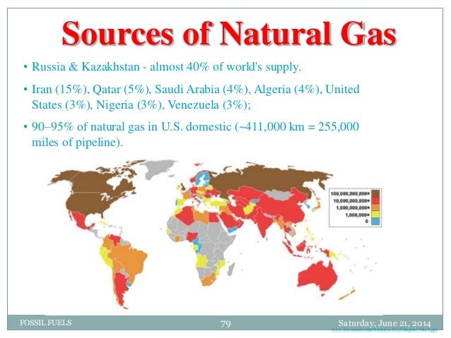US Natural Resources: Definition, Impact on Economy