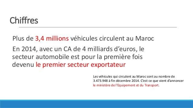 Chiffres Plus de 3,4 millions véhicules circulent au Maroc En 2014, avec un CA de 4 milliards d'euros, le secteur automobi...