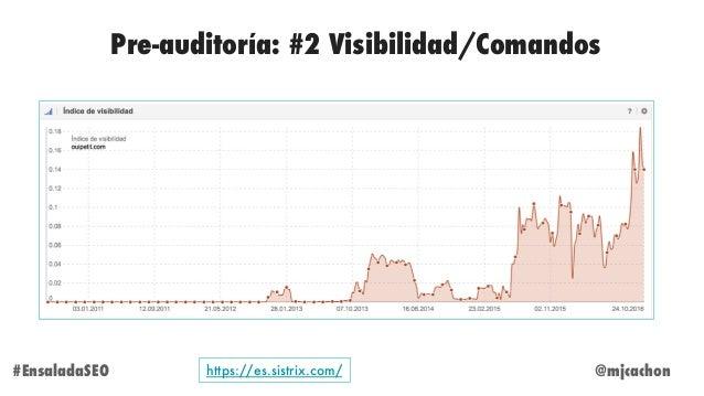 @mjcachon#EnsaladaSEO Pre-auditoría: #2 Visibilidad/Comandos https://es.sistrix.com/