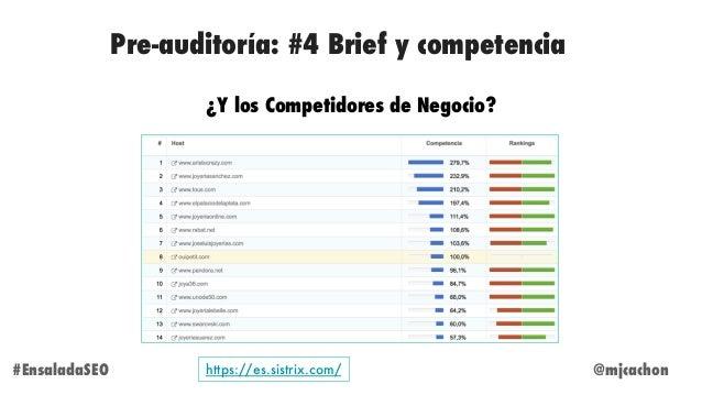 @mjcachon#EnsaladaSEO Pre-auditoría: #4 Brief y competencia ¿Y los Competidores de Negocio? https://es.sistrix.com/