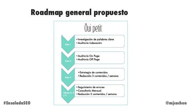 @mjcachon#EnsaladaSEO Roadmap general propuesto