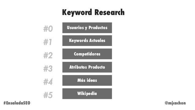 @mjcachon#EnsaladaSEO Keyword Research #0 Usuarios y Productos #1 Keywords Actuales #2 Competidores #3 Atributos Producto ...