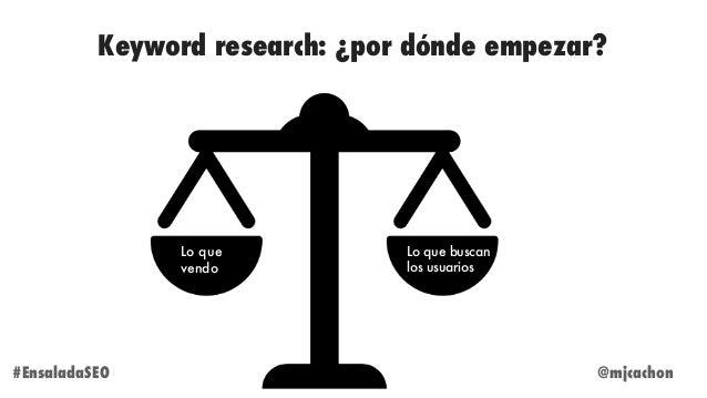 Keyword research: ¿por dónde empezar? @mjcachon#EnsaladaSEO Lo que vendo Lo que buscan los usuarios