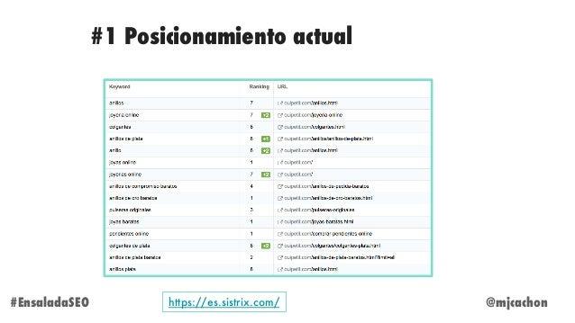 @mjcachon#EnsaladaSEO #1 Posicionamiento actual https://es.sistrix.com/