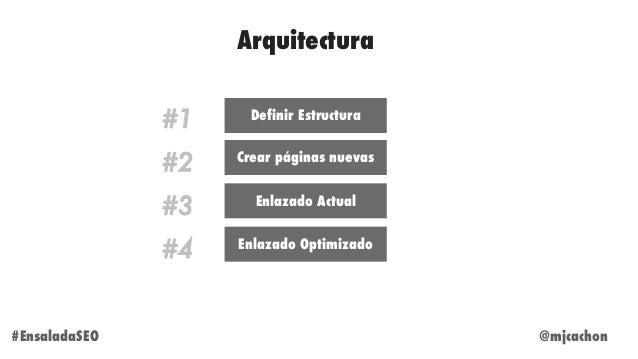 @mjcachon#EnsaladaSEO Arquitectura #1 Definir Estructura #2 Crear páginas nuevas #3 Enlazado Actual #4 Enlazado Optimizado