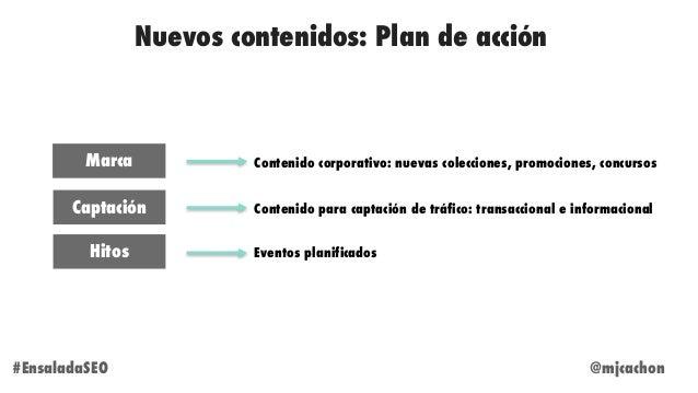 Nuevos contenidos: Plan de acción Marca Captación Hitos Contenido corporativo: nuevas colecciones, promociones, concursos ...
