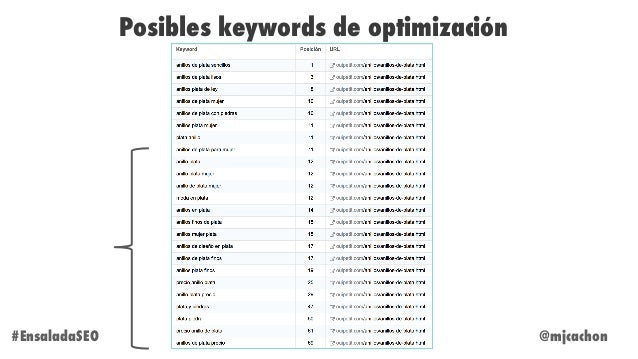 @mjcachon Posibles keywords de optimización #EnsaladaSEO