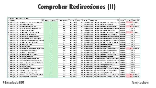 @mjcachon Comprobar Redirecciones (II) #EnsaladaSEO