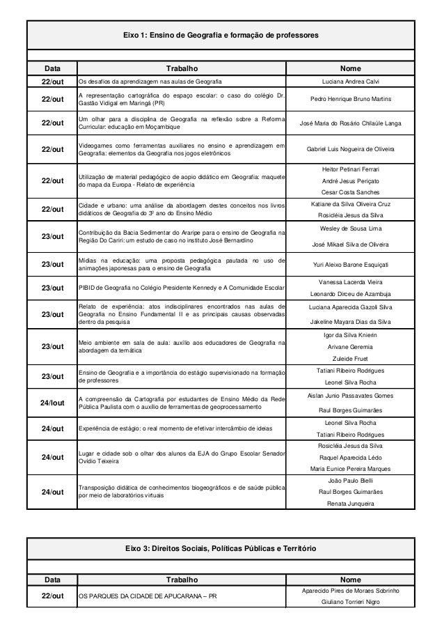 Data  Trabalho  Nome  22/out  Os desafios da aprendizagem nas aulas de Geografia  Luciana Andrea Calvi  22/out  Arepresent...