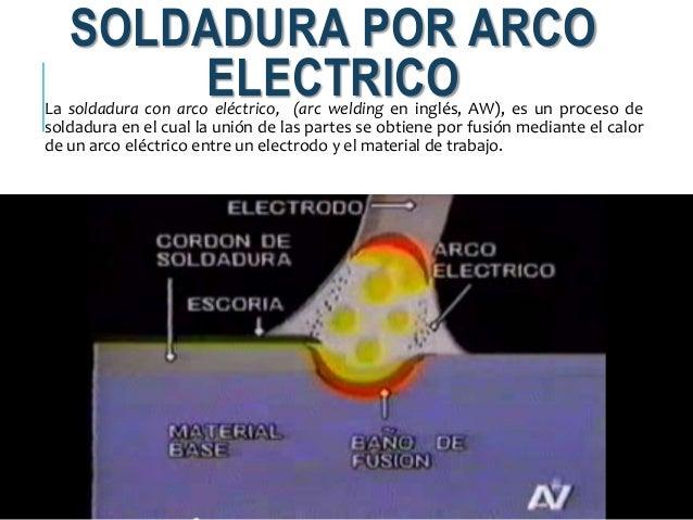 Arco Gas >> Soldadura por arco eléctrico