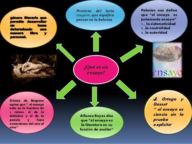 """Proviene del latín  exagium, que significa  pensar en la balanza  ¿Qué es un  ensayo?  Palacios nos define  que """"el ensayo..."""