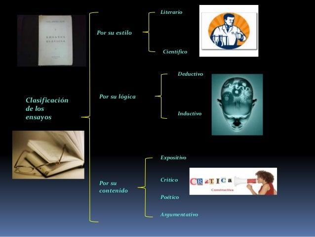 Clasificación  de los  ensayos  Por su estilo  Literario  Científico  Por su  contenido  Expositivo  Crítico  Poético  Arg...