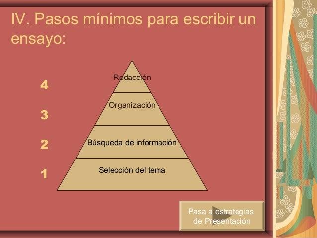 IV. Pasos mínimos para escribir unensayo:                Redacción    4               Organización    3    2     Búsqueda ...