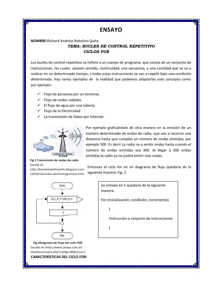 ENSAYONOMBRE:Richard Andréss Robalino Quito.                  TEMA: BUCLES DE CONTROL REPETITIVO                          ...