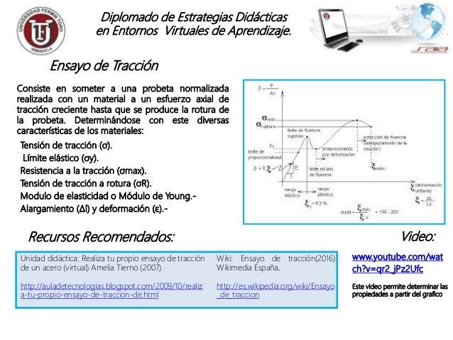 Ensayo de Tracción Consiste en someter a una probeta normalizada realizada con un material a un esfuerzo axial de tracción...