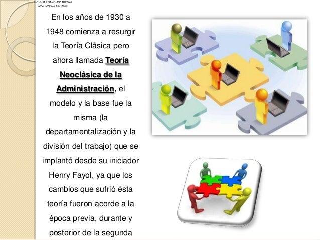 LIC. ELÍAS SANCHEZ ARENAS   MAE-CINADE-SLP-MEX           En los años de 1930 a       1948 comienza a resurgir            l...