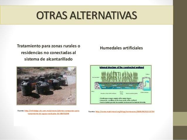 OTRAS ALTERNATIVAS Tratamiento para zonas rurales o residencias no conectadas al sistema de alcantarillado Fuente: http://...