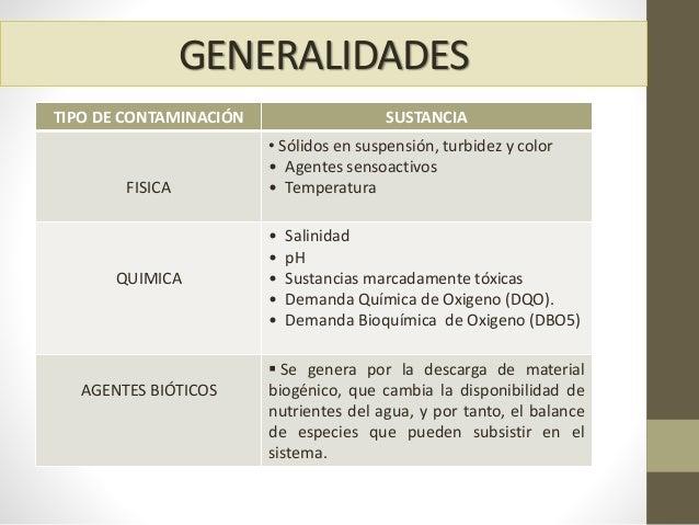 GENERALIDADES QUIMICOS TIPO DE CONTAMINACIÓN SUSTANCIA FISICA • Sólidos en suspensión, turbidez y color • Agentes sensoact...