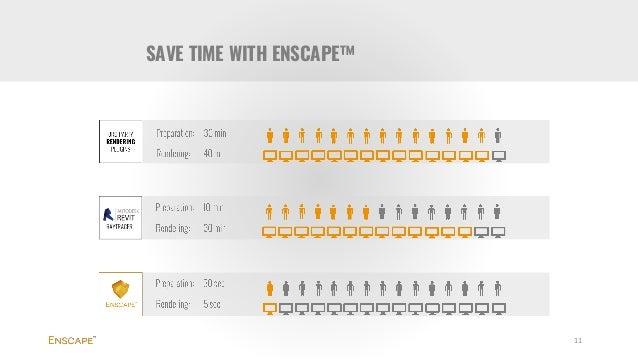 Enscape™ product presentation