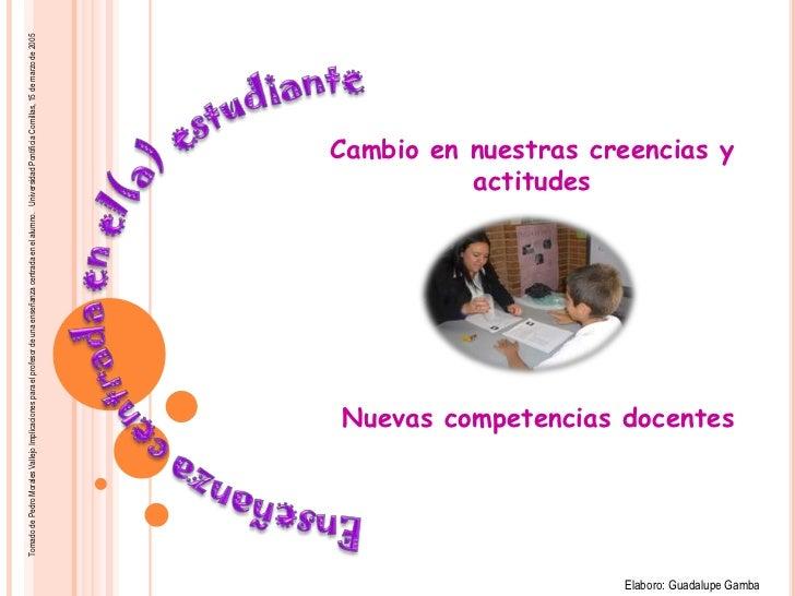Tomado de Pedro Morales Vallejo Implicaciones para el profesor de una enseñanza centrada en el alumno. Universidad Pontifi...