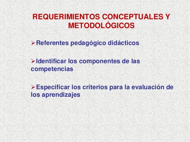 REQUERIMIENTOS CONCEPTUALES Y        METODOLÓGICOS   Referentes pedagógico didácticos   Identificar los componentes de las...
