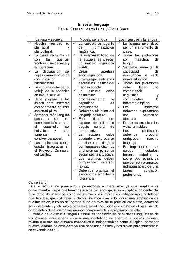 Mara Itzel Garcia Cabrera No. L. 13 Enseñar lenguaje Daniel Cassani, Marta Luna y Gloria Sanz. Lengua y escuela Modelo de ...