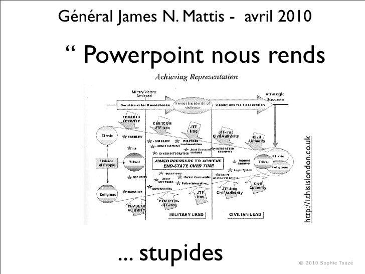 Enseigner avec Powerpoint Slide 3