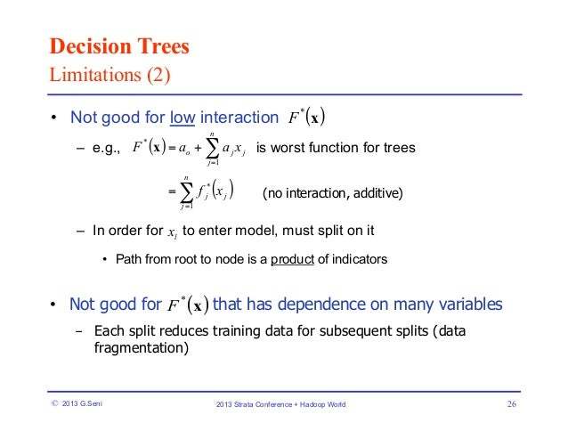 how to create predictive models r using decision trees rmd