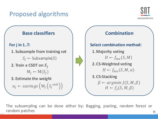 The subsampling can be done either by: Bagging, pasting, random forest or random patches Proposed algorithms Base classifi...