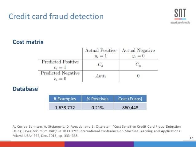 "Cost matrix Database A. Correa Bahnsen, A. Stojanovic, D. Aouada, and B. Ottersten, ""Cost Sensitive Credit Card Fraud Dete..."