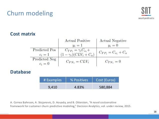 "Cost matrix Database A. Correa Bahnsen, A. Stojanovic, D. Aouada, and B. Ottersten, ""A novel costsensitive framework for c..."