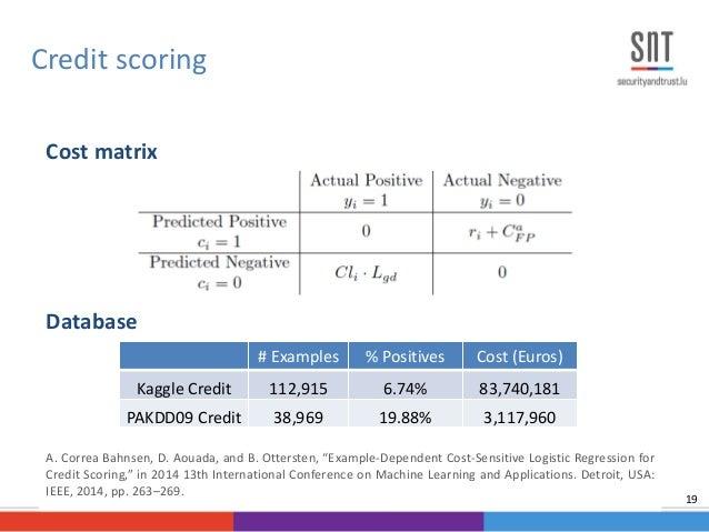 """Cost matrix Database A. Correa Bahnsen, D. Aouada, and B. Ottersten, """"Example-Dependent Cost-Sensitive Logistic Regression..."""