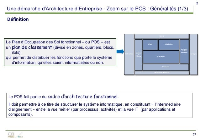 Jbl ensim approche architecture d 39 entreprise for Definition architecture informatique