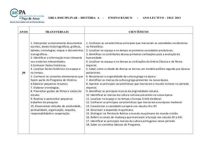 ÁREA DISCIPLINAR – HISTÓRIA A -                   ENSINO BÁSICO         -    ANO LECTIVO – 2012/ 2013ANOS               TR...