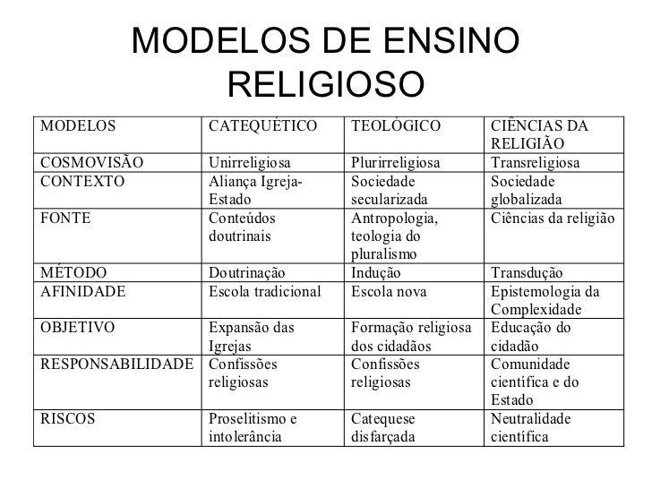 pcn de ensino religioso para