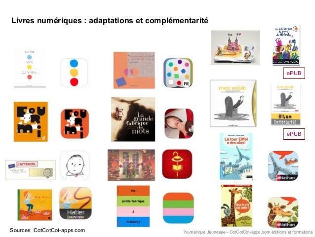 Livres numériques : adaptations et complémentarité Sources: CotCotCot-apps.com ePUB ePUB Numérique Jeunesse - CotCotCot-ap...