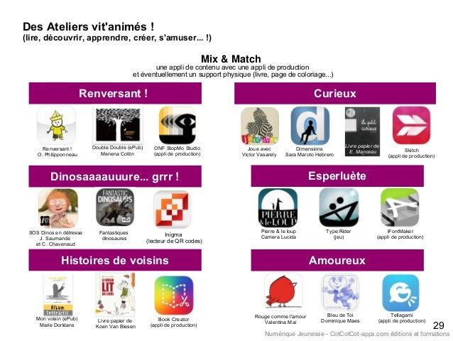 29 Des Ateliers vit'animés ! (lire, découvrir, apprendre, créer, s'amuser... !) Fantastiques dinosaures Mix & Match une ap...