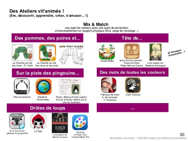Drôles de loups 30 Des Ateliers vit'animés ! (lire, découvrir, apprendre, créer, s'amuser... !) La Chenille qui fait des t...