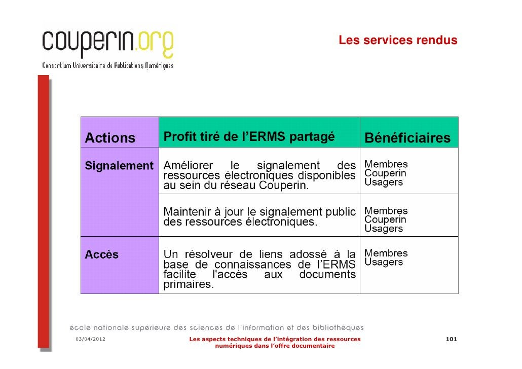 Projet ISTEXPour en savoir plus:http://www.abes.fr/content/download/2111/9059/version/1/file/ABES+N65+.pdf28/03/2012      ...