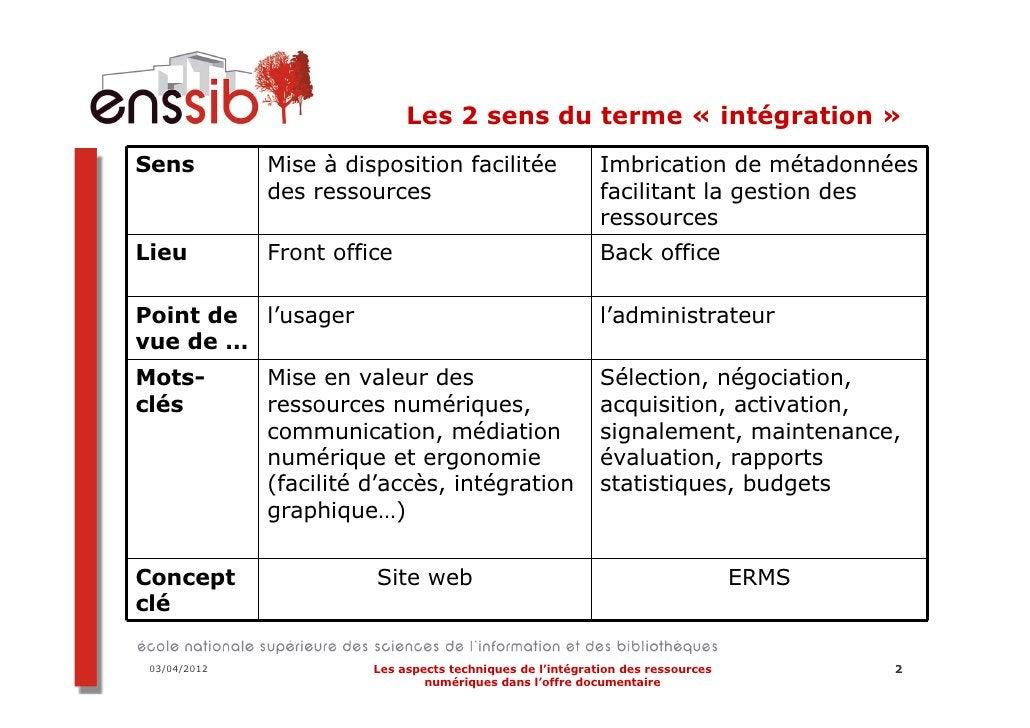 Les 2 sens du terme « intégration »Sens          Mise à disposition facilitée                  Imbrication de métadonnées ...